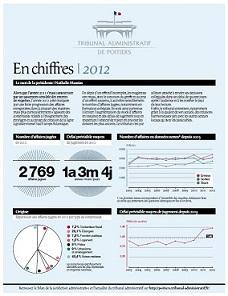bilan-ta86-2012
